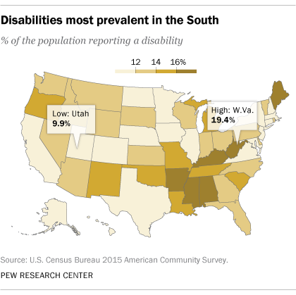 us-disabilities